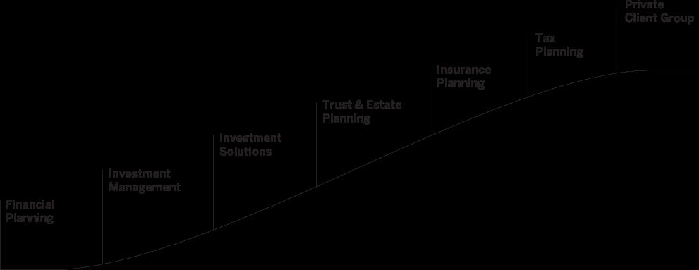 New-Diagram